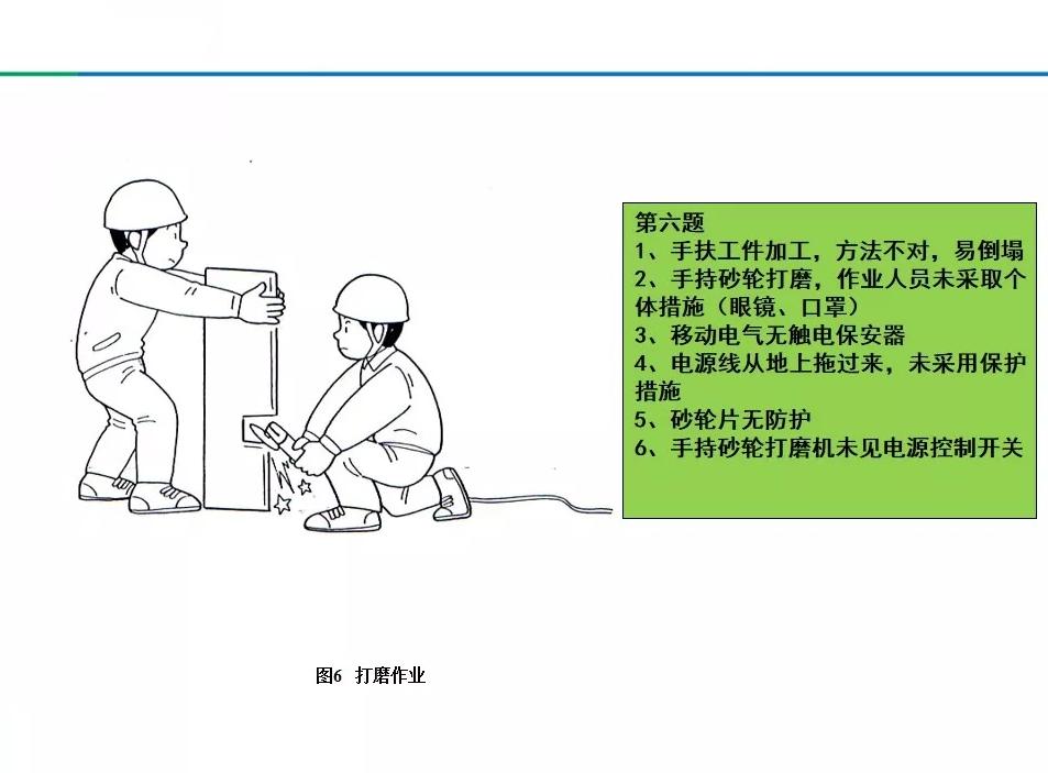 """最全面的""""反三违""""培训知识手册!节后全员学习必备(转自安全管理辞典)"""